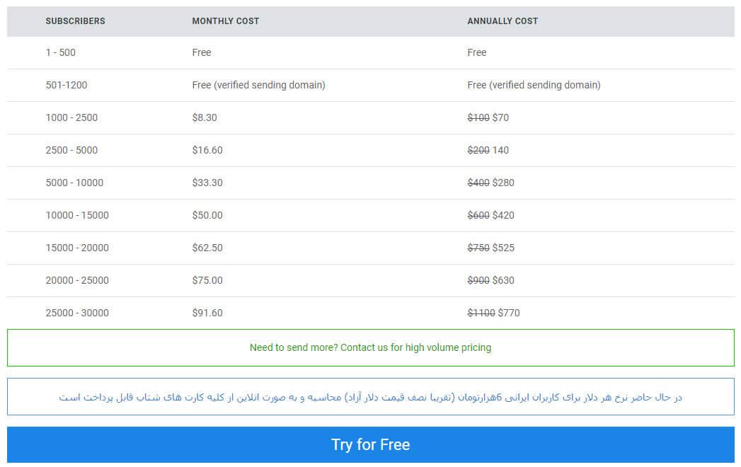 آونگ ایمیل - قیمت ها