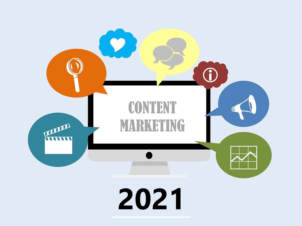 بازاریابی محتوا در سال 2021