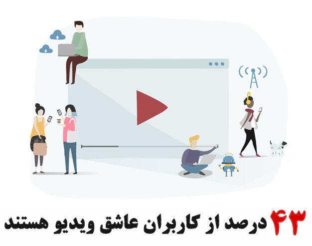عاشق ویدیو