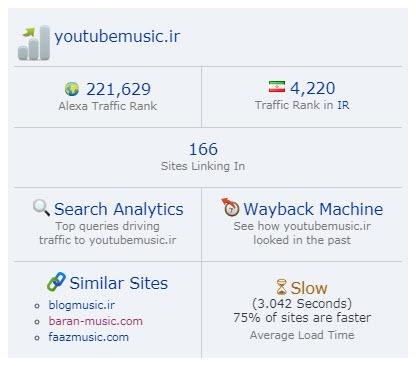 رتبه اکسا سایت یوتیوب موزیک